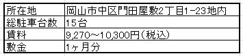 概要_門田屋敷P